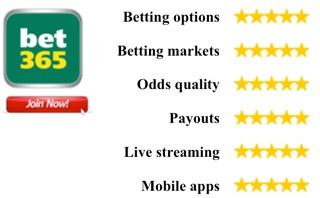 Best live betting sites | Best betting tips and sites at